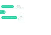 Mind map: Mi Redes de Aprendizaje