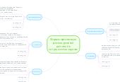 Mind map: Формы организацииразных уровнейдействий вситуационных задачах