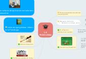Mind map: LAPSICOLOGIA