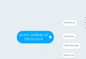 Mind map: MI PLE CARRERA DE PSICOLOGÍA