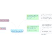 Mind map: DSAE_Prope_EstructuraArgumentativa