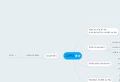 Mind map: LA PAZ