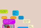 Mind map: AUTONOMIA EN MI APRENDIZAJE