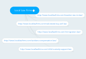 Mind map: Local Law Firms