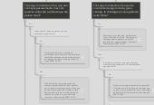 Mind map: Ciberperseguição