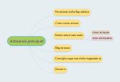 Mind map: Istituzioni principali