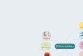 Mind map: Mi futura profesión