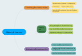 Mind map: Makers & Learners