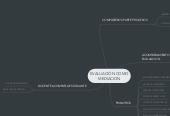 Mind map: EVALUACIÓN COMO MEDIACION