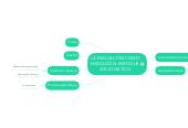 Mind map: LA EVALUACIÓN COMO MEDIACIÓN: ENFOQUE SOCIOCRITICO