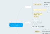 Mind map: коммуникации с клиентами Clever Wi-Fi http://cleverwifi-msk.ru/