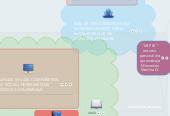 "Mind map: ""MI PLE"" entorno personal de aprendizaje Mercedes Medina G."