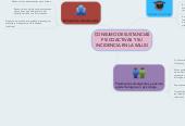 Mind map: CONSUMO DE SUSTANCIAS PSI COACTIVAS Y SU INCIDENCIA EN LA SALUD