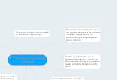 Mind map: Porque escogí estudiar Psicologia