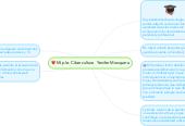 Mind map: Mi ple- Cibercultura Yenifer Mosquera