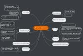 Mind map: Affaire Stamina