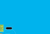 Mind map: GEINER URBANOALVARADO-construccion delconocimiento