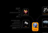 Mind map: Formación psicologia