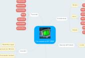 Mind map: Cronometro MF 3000