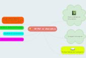 Mind map: MI PLE en cibercultura