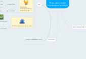 Mind map: El por qué estudiar Psicología en la UNAD