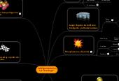 """Mind map: """"Mi Experiencia Con Las Tecnología"""""""