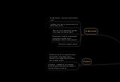 Mind map: CONSTRUCION DE MICONOCIMIENTO.