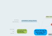 Mind map: Entorno Personal de Aprendizaje (PLE) Cindy Muñoz