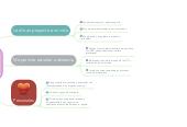 Mind map: Razones por las cuales escogí estudiar psicología en la UNAD