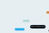 Mind map: Week 6.1 Mobile Apps