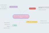 Mind map: Técnico Profesional en Higiene Oral