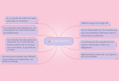 Mind map: EL VALLENATO