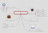 Mind map: PORQUE PSICOLOGIA