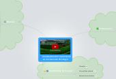 Mind map: Construcción del conocimiento en mi carrera de Psicología