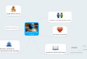 Mind map: Que me llevo a estudiar psicología