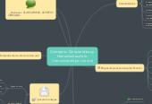 Mind map: Conceptos, Características y  Herramientas de la  Comunicación por vía oral