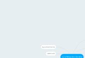 Mind map: Luis Eduardo Arrieta