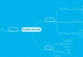 Mind map: Мировой транспорт