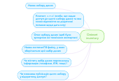 Mind map: Dataset inventory