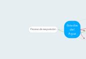 Mind map: Estdos del Agua