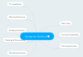 Mind map: Handyman Stratford
