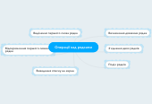 Mind map: Операції над рядками