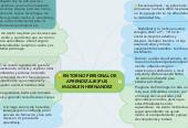 Mind map: ENTORNO PERSONAL DE APRENDIZAJE (PLE) MADELEN HERNANDEZ