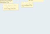 Mind map: LA CIBERCULTURA EN MI PROFESIÓN