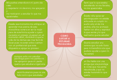 Mind map: COMO LLEGUE A ESTUDIAR PSICOLOGÌA
