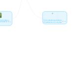 Mind map: PLE Aldamaris Ubaque  ¿Por qué llegué a estudiar psicología en la UNAD?