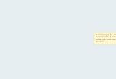Mind map: El por que Escogi esta carrera y Actualmente la Curso en la Unad