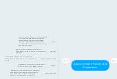 Mind map: Друзья и враги Российской Федерации.