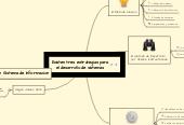 Mind map: Existen tres estrategias para el desarrollo de sistemas