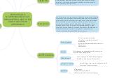 Mind map: PROPUESTA DEINCORPORACIÓN DE LASHERRAMIENTAS WEB 2.0 ENUNA SITUACIÓN DEAPRENDIZAJE